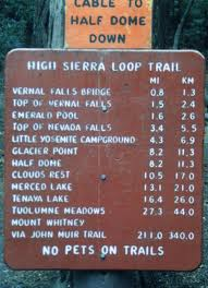 Planning for and Hiking the John Muir Trail